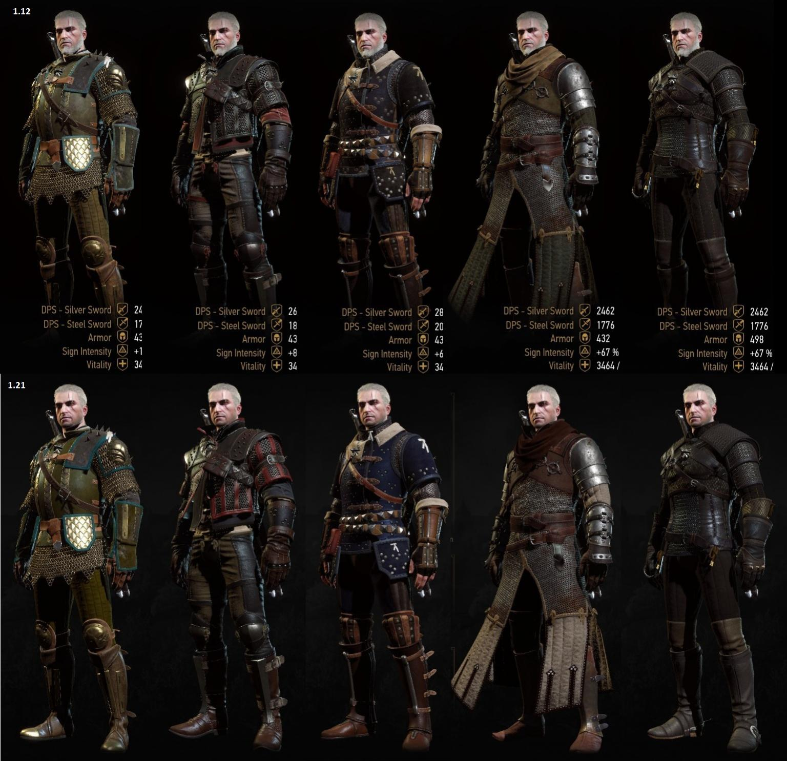 Witcher Armour Old Colours And Textures Forums Cd Projekt Red
