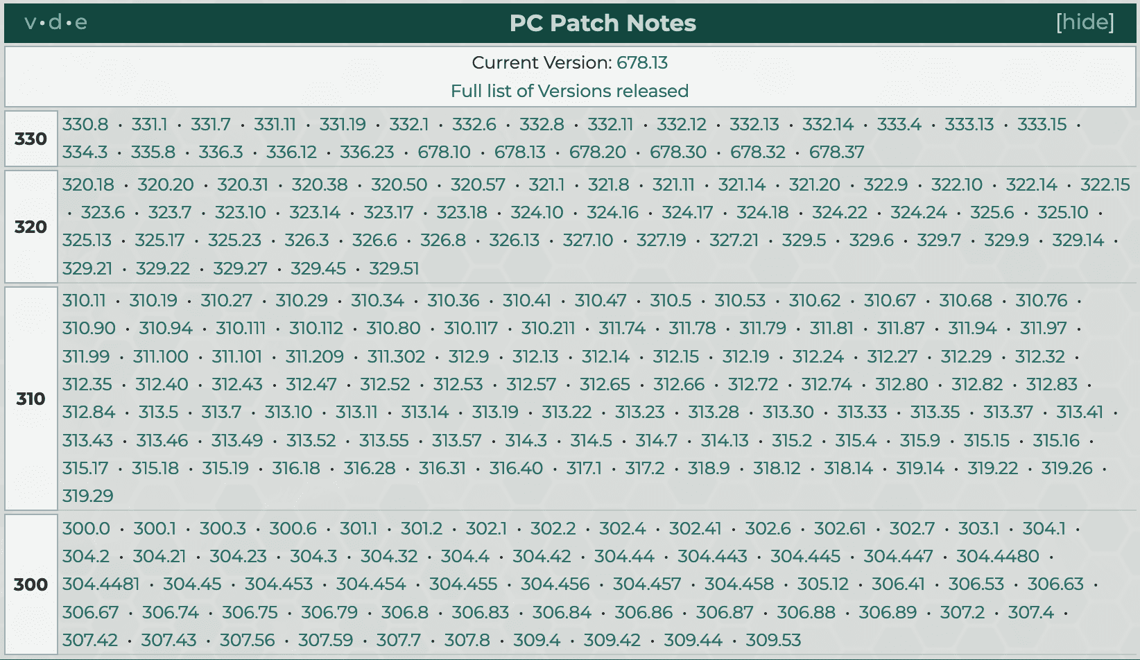 Ark-Patchnote.png