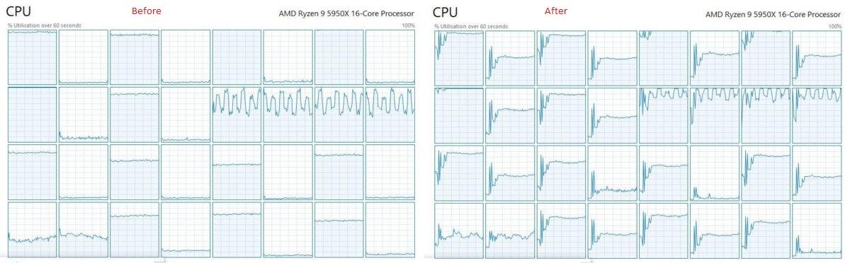 Cyberpunk-2077-Pre-and-Post-Patch-for-AMD-Ryzen-SMT-1200x372.jpg