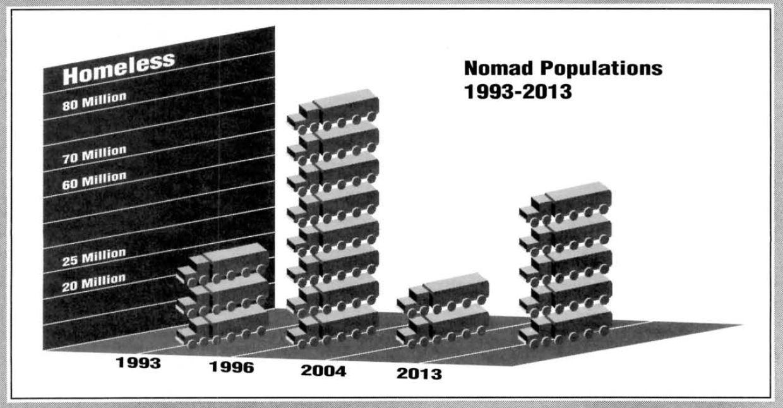 Nomad Population.JPG