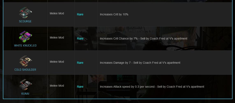 Screenshot_2021-01-27 Weapon Mods - Cyberpunk 2077.png