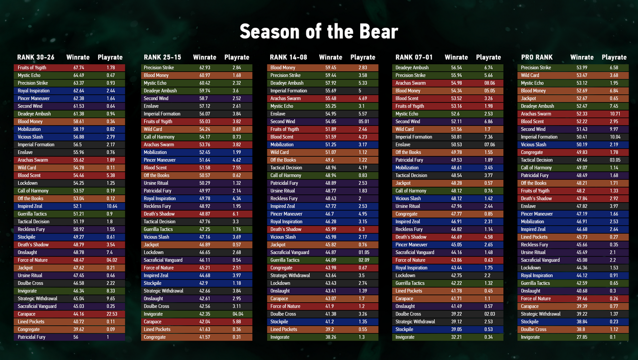 Season Bear.PNG
