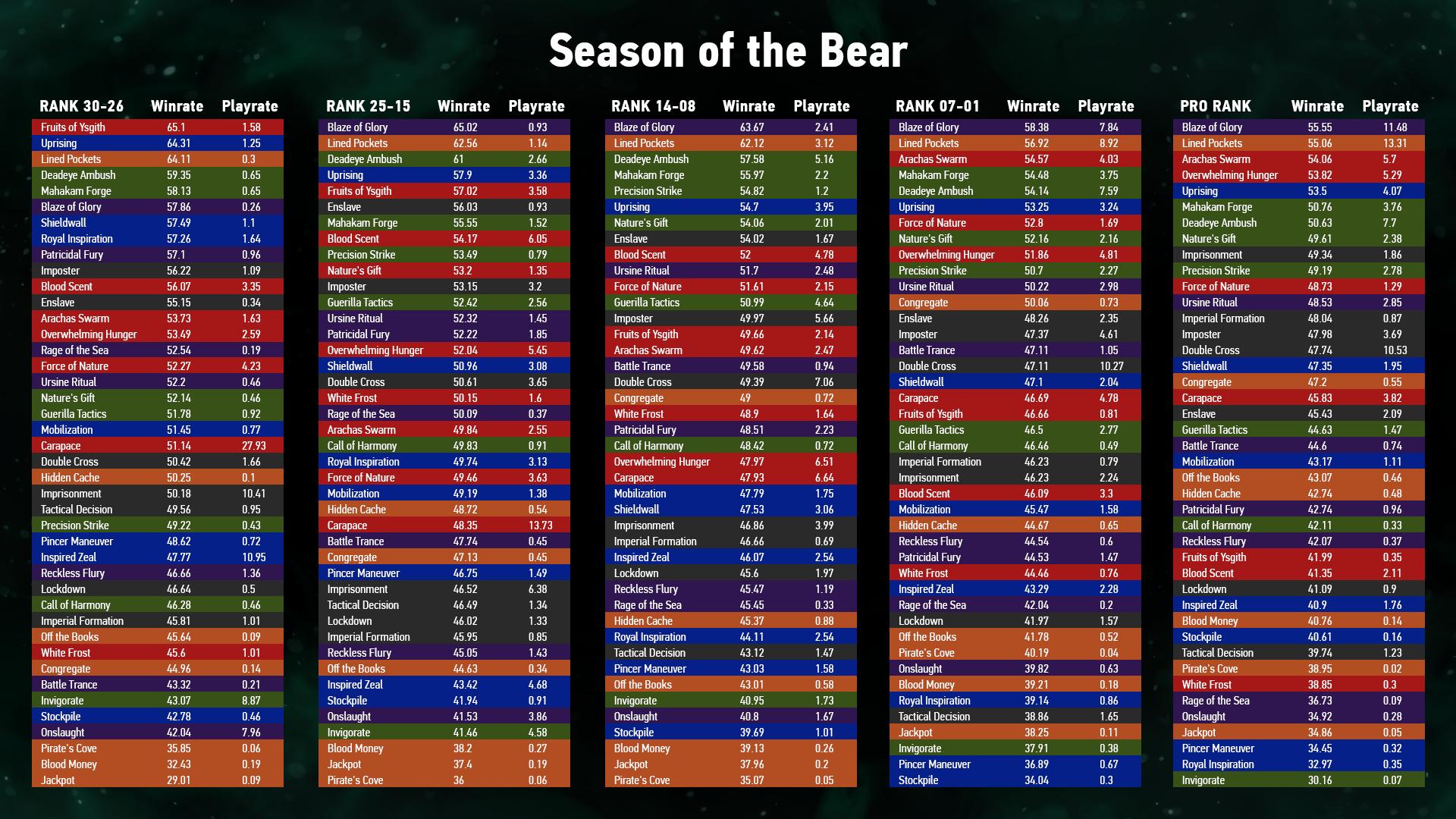 Season_of_the_Bear.png