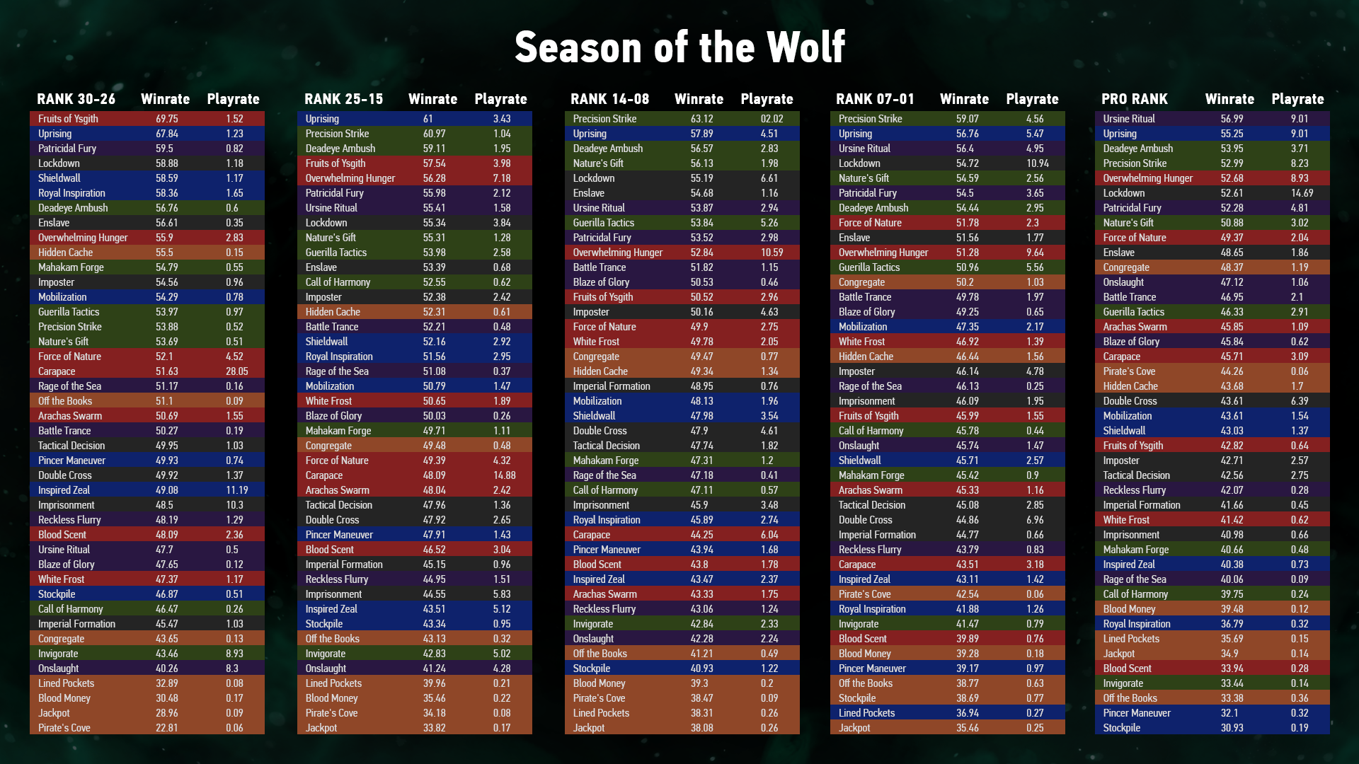 Season_Of_the_wolf.png