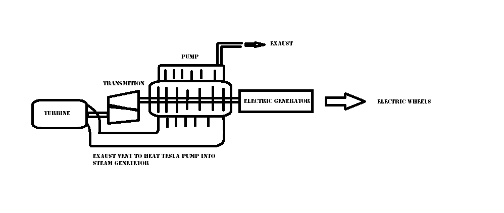 turbine electric hybrid 2.png